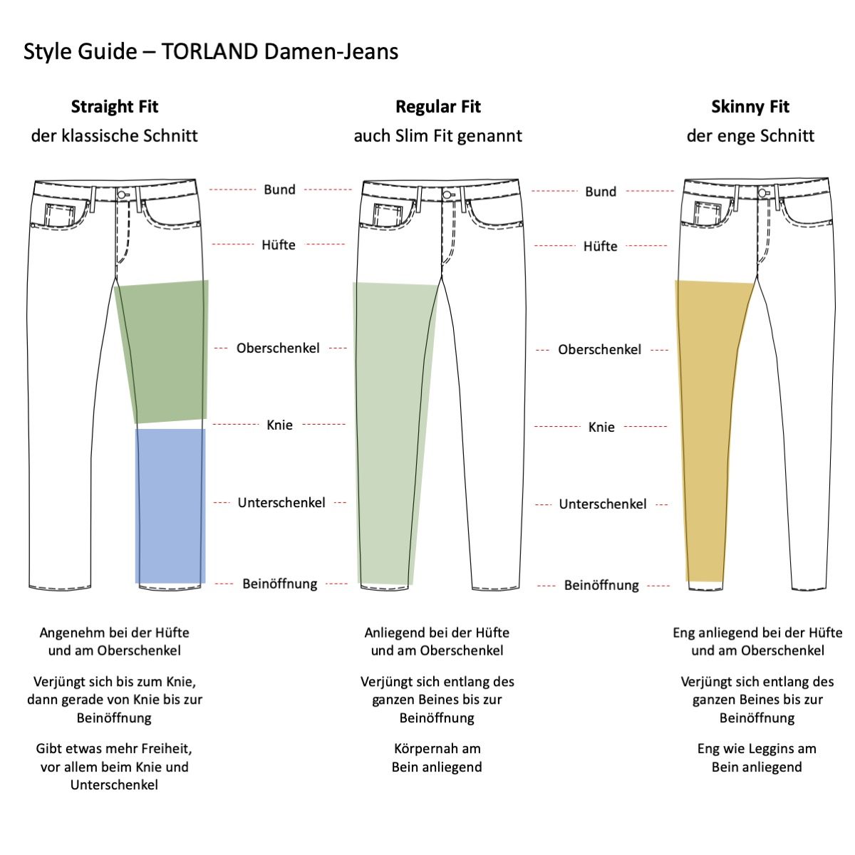 Style Guide - TORLAND Damen-Jeans