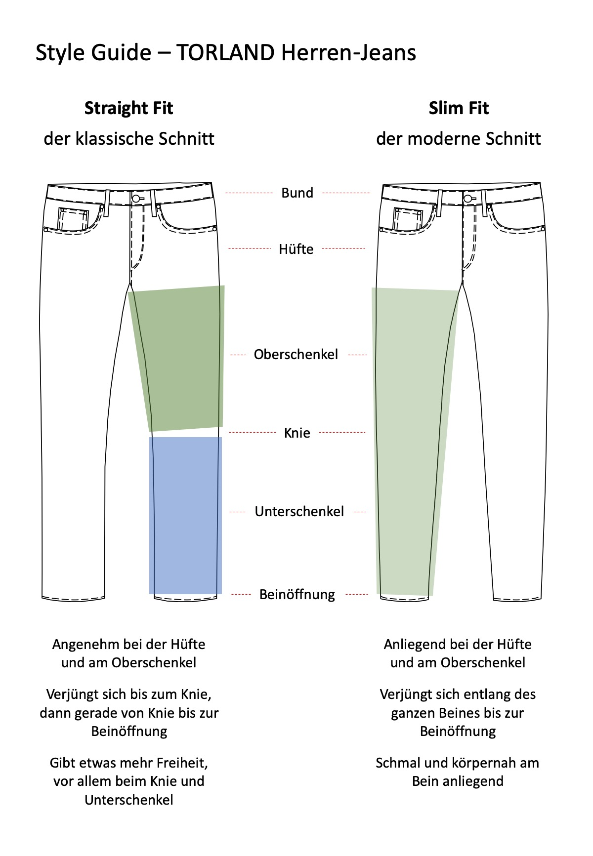 Style Guide - TORLAND Herren-Jeans